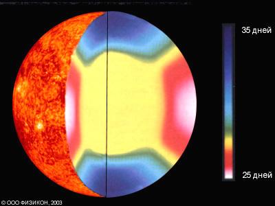 Какая температура на поверхности Солнца и в космосе