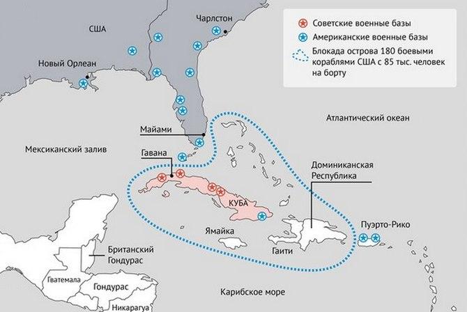 Морская блокада США острова Куба
