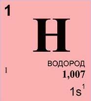 Элемент Водород
