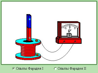 закон электро-магнитной индукции