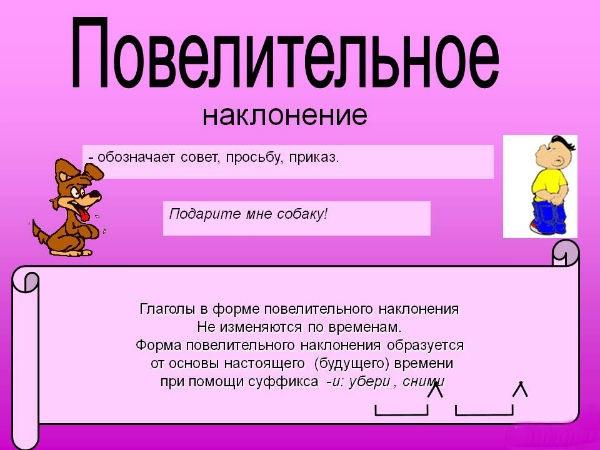 Наклонение глагола в русском языке