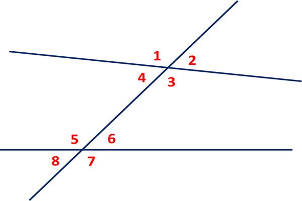 углы в геометрии