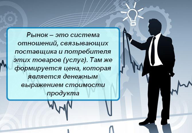 Определение слова рынок