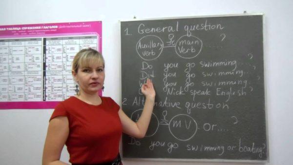 Альтернативный вопрос в английском языке