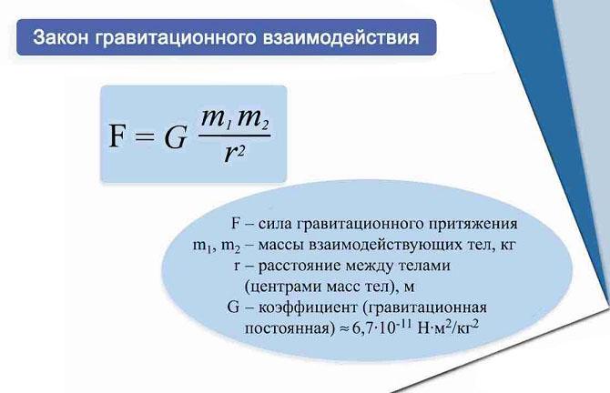Закон гравитационного взаимодействия