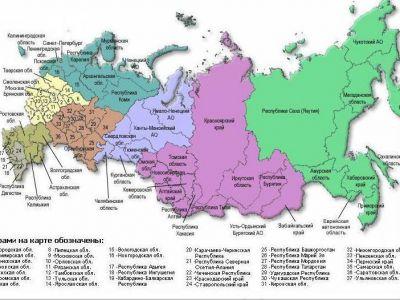 все республики россии