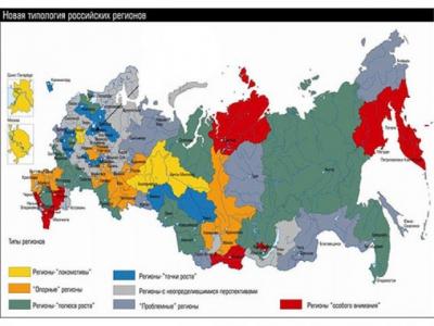 республики россии и их столицы