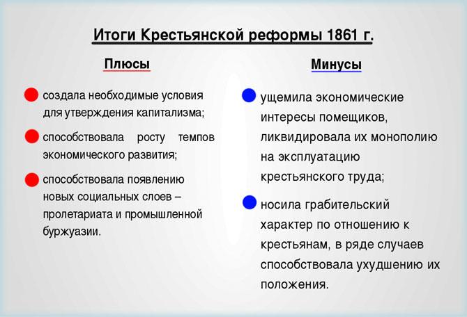 Плюсы и минусы крестьянской реформы 1861 года