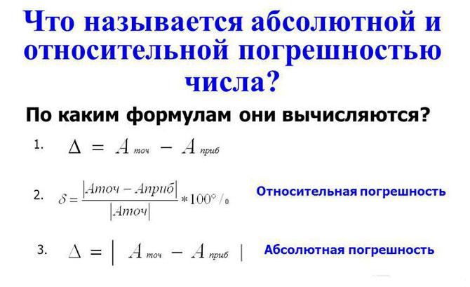 Формулы для вычисления погрешности