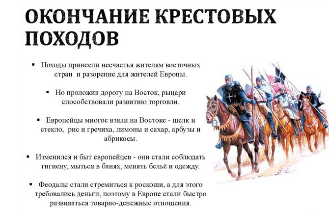 Окончание крестовых походов