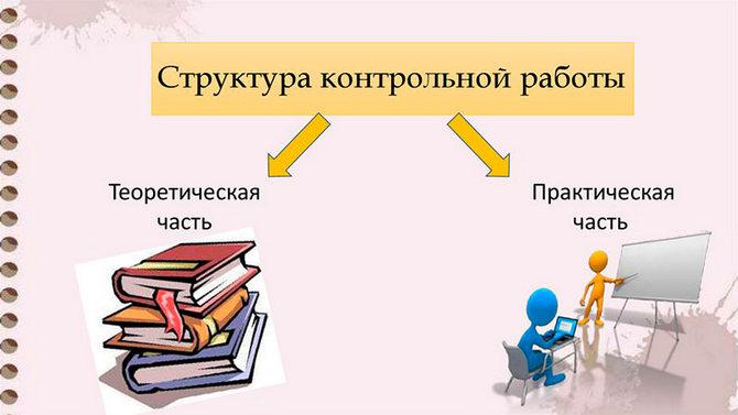 Структура контрольной работы