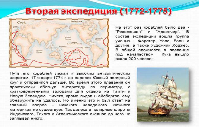 Вторая научная экспедиция Джеймса Кука