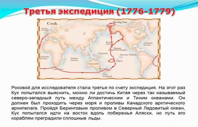Третье кругосветное путешествие Джеймса Кука