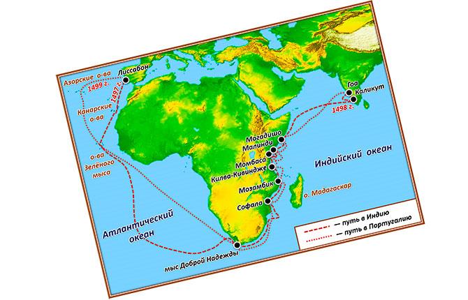Путь Васко да Гама