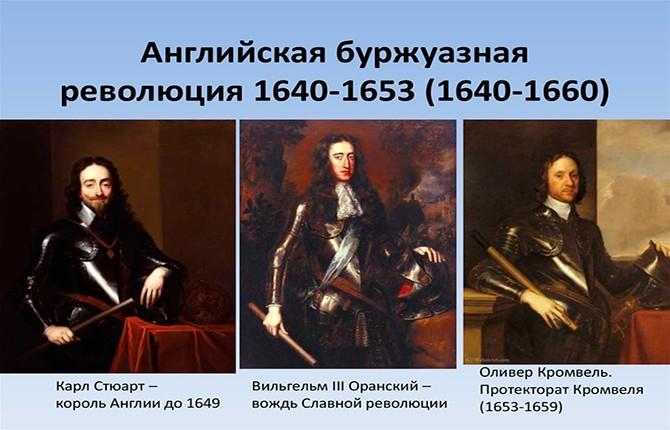 Революция в Англии 1640-1653 гг