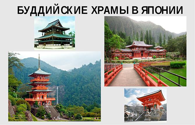 Буддийские храмы в Японии