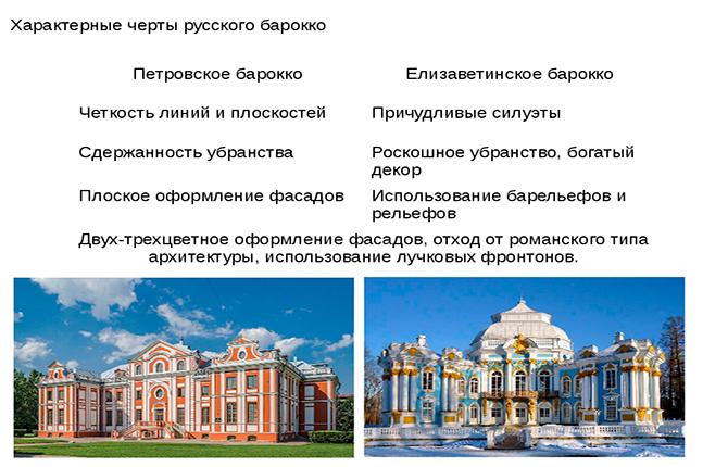 Характерные черты русского барокко