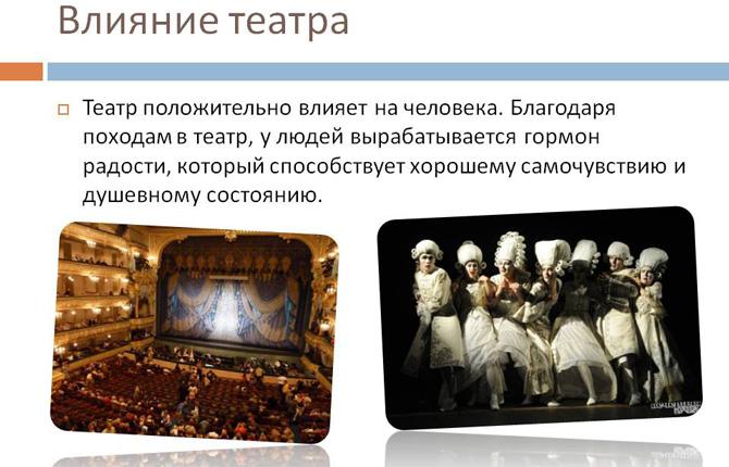Влияние театра