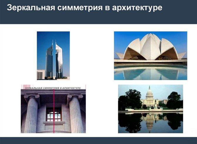 Зеркальная симметрия в архитектуре