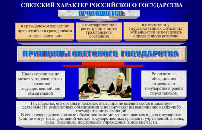 Светский характер российского государства