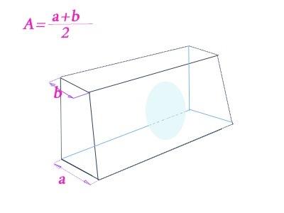 Как правильно пишутся размеры: высота, ширина, длина - обозначения латинскими буквами