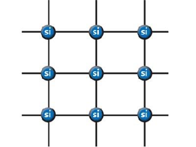 Что такое ковалентная полярная и неполярная связь