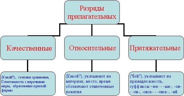 Качественные прилагательные примеры