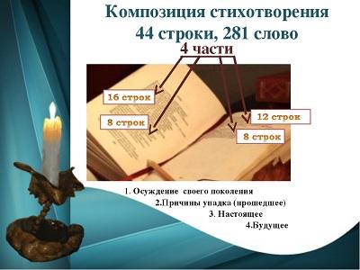 Стихотворение «Дума»