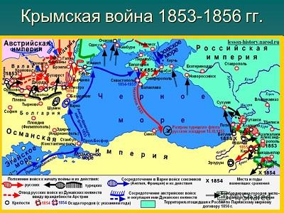 Крымская война 1853-1856 годов